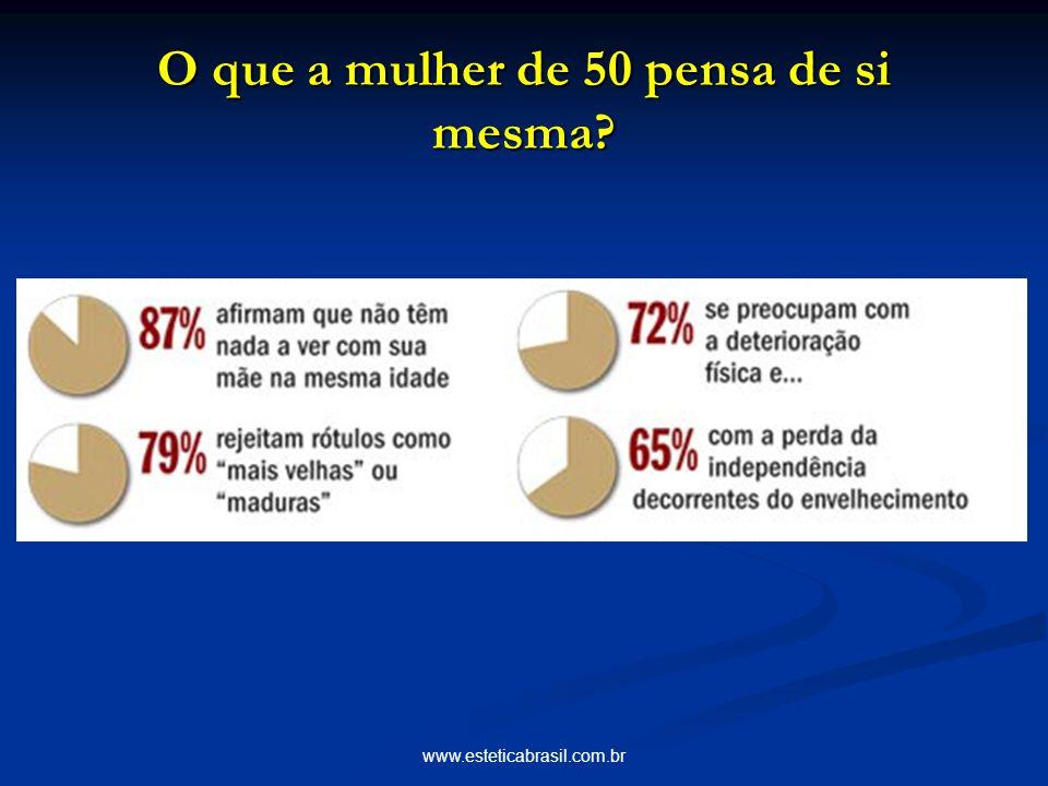 www.esteticabrasil.com.br Restrição alimentar ou calórica em relação ao processo de envelhecimento