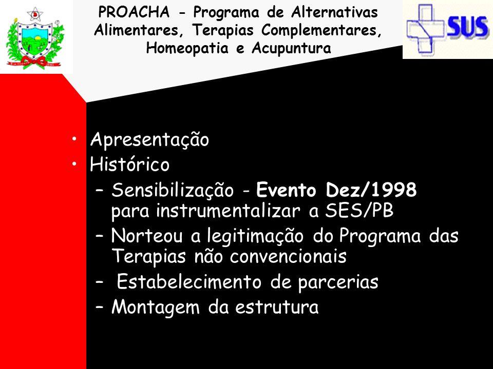 PROACHA - Programa de Alternativas Alimentares, Terapias Complementares, Homeopatia e Acupuntura Apresentação Histórico –Sensibilização - Evento Dez/1