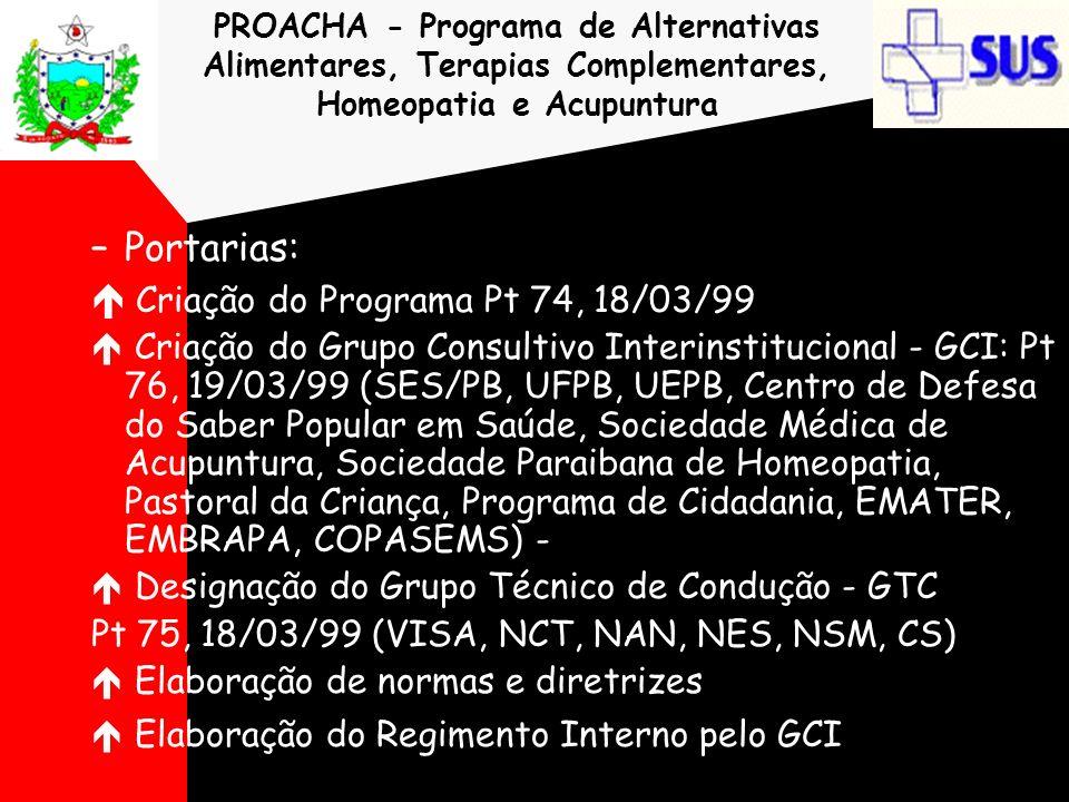 PROACHA - Programa de Alternativas Alimentares, Terapias Complementares, Homeopatia e Acupuntura –Portarias: é Criação do Programa Pt 74, 18/03/99 é C