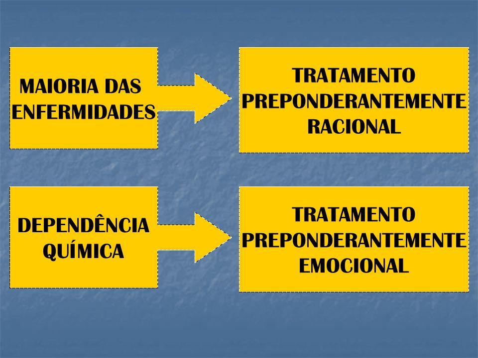 MAIORIA DAS ENFERMIDADES DEPENDÊNCIA QUÍMICA TRATAMENTO PREPONDERANTEMENTE RACIONAL TRATAMENTO PREPONDERANTEMENTE EMOCIONAL