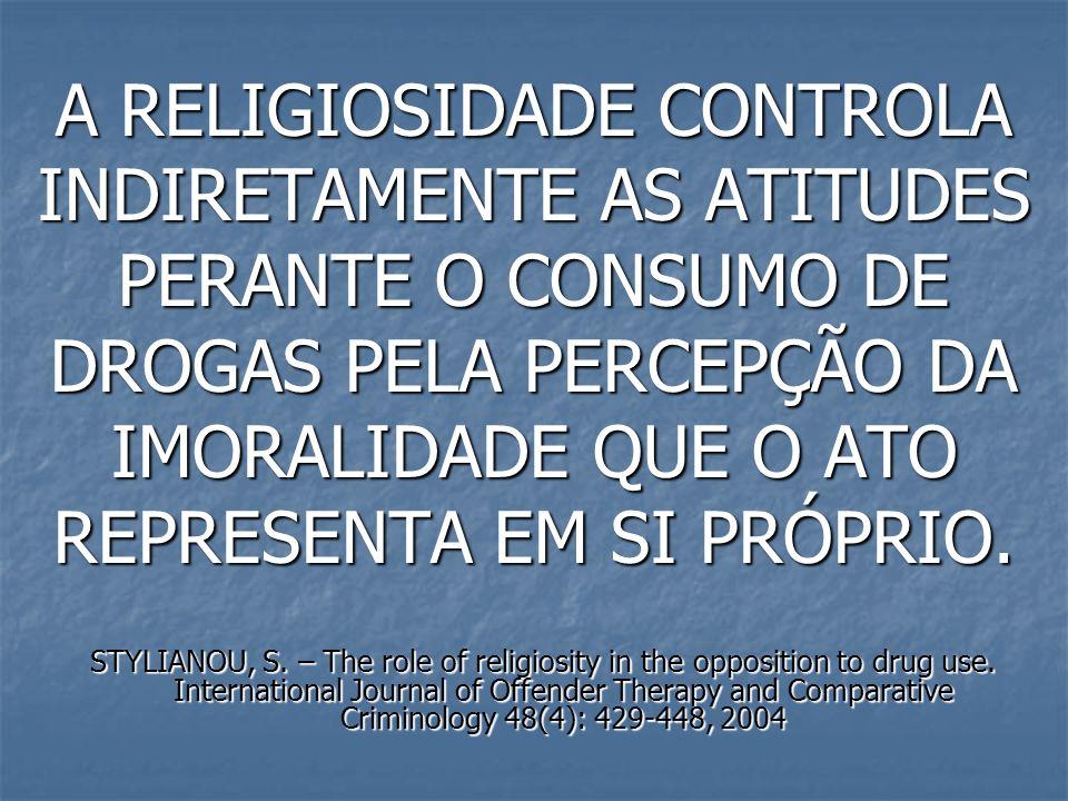 A RELIGIOSIDADE CONTROLA INDIRETAMENTE AS ATITUDES PERANTE O CONSUMO DE DROGAS PELA PERCEPÇÃO DA IMORALIDADE QUE O ATO REPRESENTA EM SI PRÓPRIO. STYLI