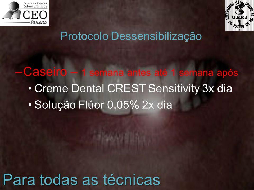 –Caseiro – 1 semana antes até 1 semana após Creme Dental CREST Sensitivity 3x dia Solução Flúor 0,05% 2x dia Protocolo Dessensibilização Para todas as