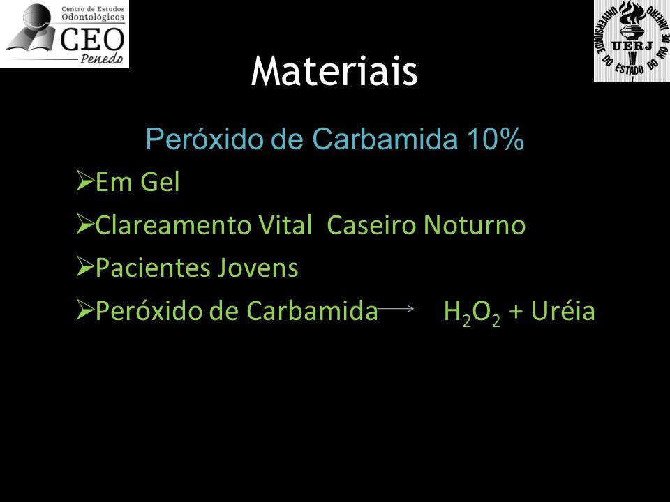 Materiais Peróxido de Carbamida 15 ou 16% Em Gel Clareamento Vital Caseiro Noturno Pacientes acima de 25 anos Peróxido de Carbamida H 2 O 2 + Uréia
