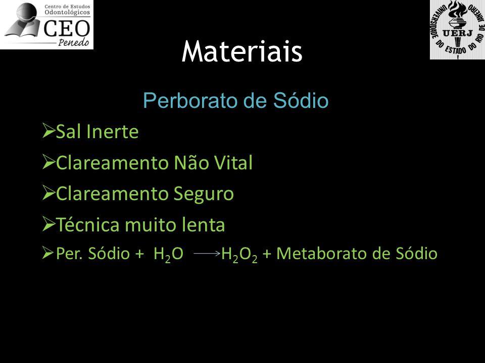 Materiais Perborato de Sódio Sal Inerte Clareamento Não Vital Clareamento Seguro Técnica muito lenta Per. Sódio + H 2 O H 2 O 2 + Metaborato de Sódio