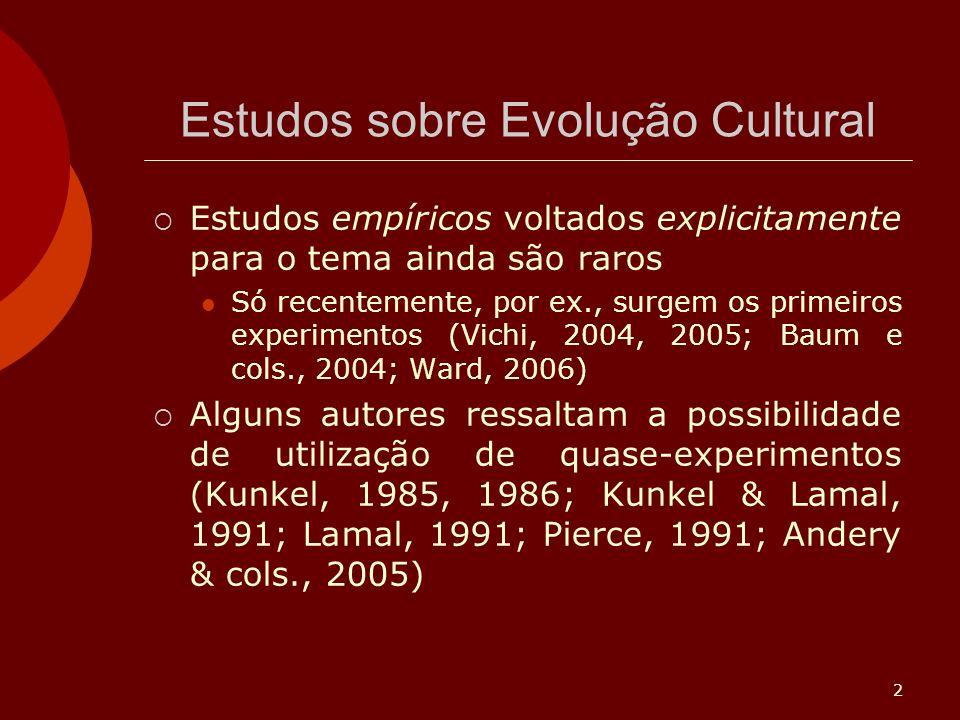 2 Estudos sobre Evolução Cultural Estudos empíricos voltados explicitamente para o tema ainda são raros Só recentemente, por ex., surgem os primeiros experimentos (Vichi, 2004, 2005; Baum e cols., 2004; Ward, 2006) Alguns autores ressaltam a possibilidade de utilização de quase-experimentos (Kunkel, 1985, 1986; Kunkel & Lamal, 1991; Lamal, 1991; Pierce, 1991; Andery & cols., 2005)