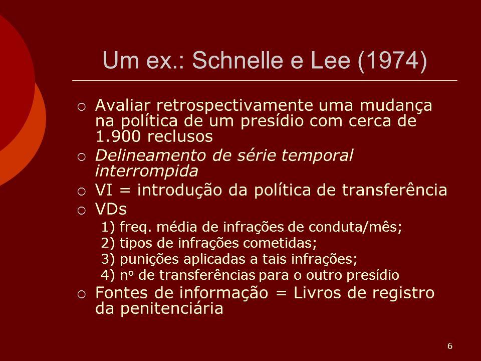 6 Um ex.: Schnelle e Lee (1974) Avaliar retrospectivamente uma mudança na política de um presídio com cerca de 1.900 reclusos Delineamento de série temporal interrompida VI = introdução da política de transferência VDs 1) freq.