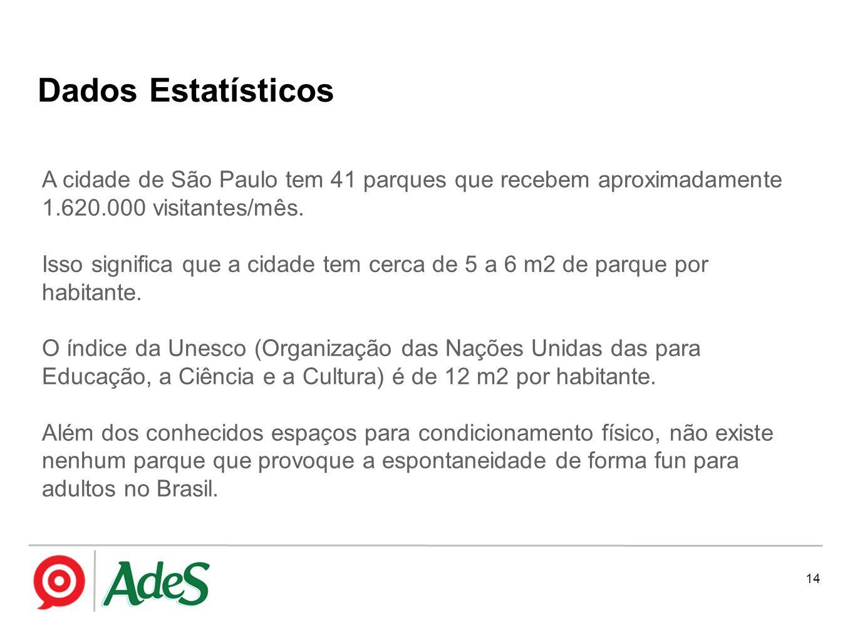 14 A cidade de São Paulo tem 41 parques que recebem aproximadamente 1.620.000 visitantes/mês. Isso significa que a cidade tem cerca de 5 a 6 m2 de par