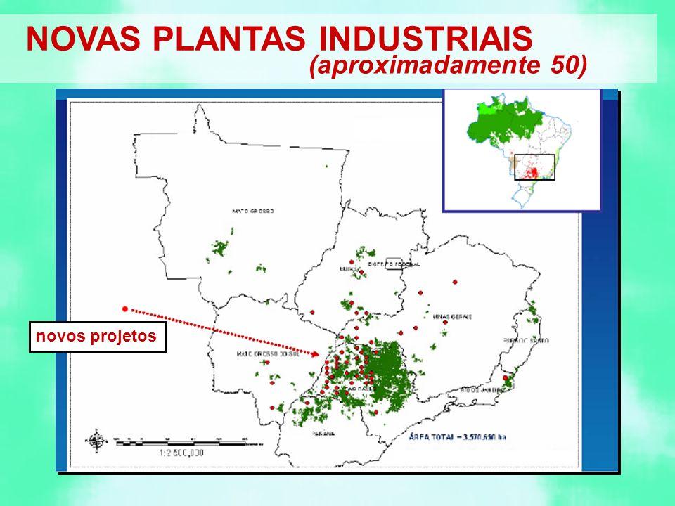 NOVAS PLANTAS INDUSTRIAIS (aproximadamente 50) novos projetos