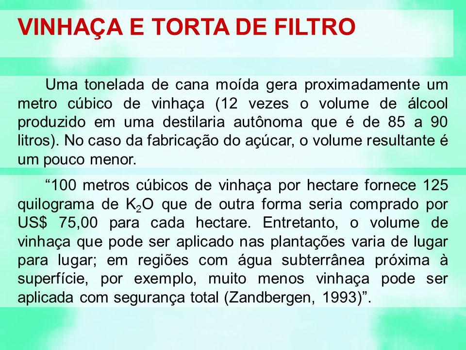 VINHAÇA E TORTA DE FILTRO Uma tonelada de cana moída gera proximadamente um metro cúbico de vinhaça (12 vezes o volume de álcool produzido em uma destilaria autônoma que é de 85 a 90 litros).