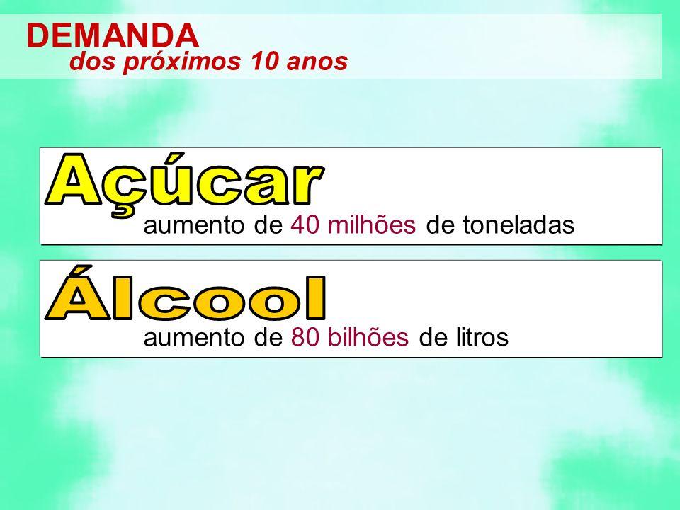 DATAGRO: 2005 PRODUÇÃO DE ETANOL E AÇÚCAR