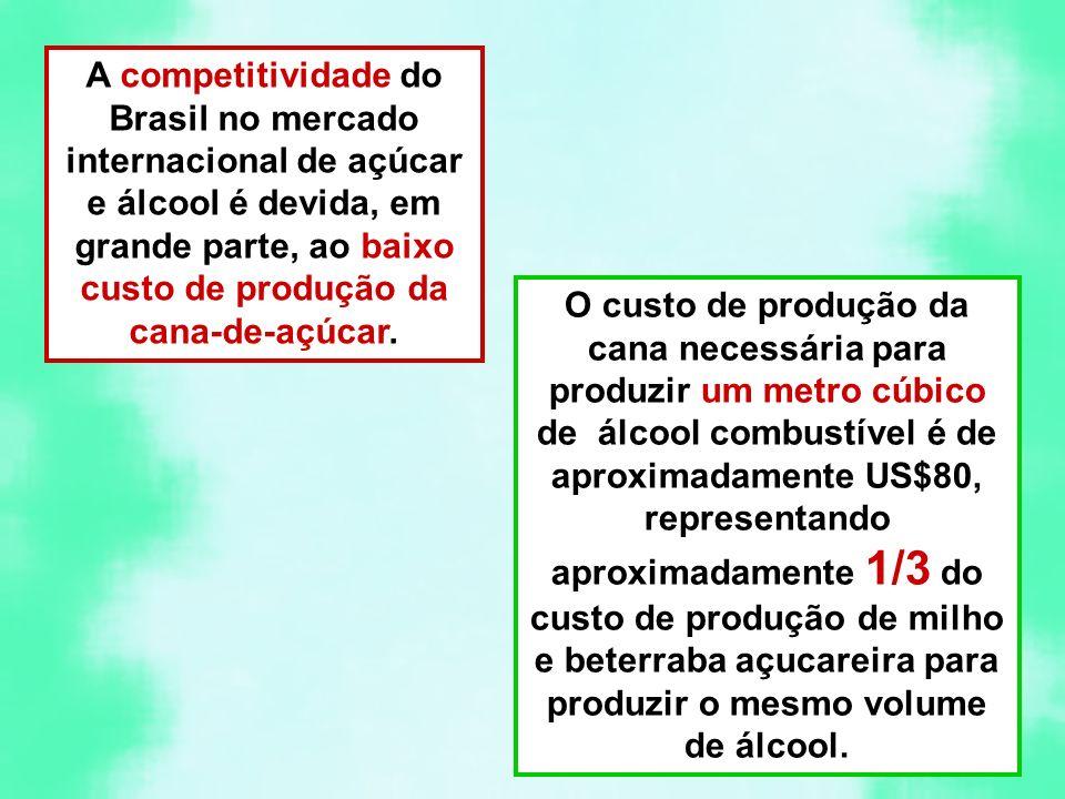 A competitividade do Brasil no mercado internacional de açúcar e álcool é devida, em grande parte, ao baixo custo de produção da cana-de-açúcar. O cus