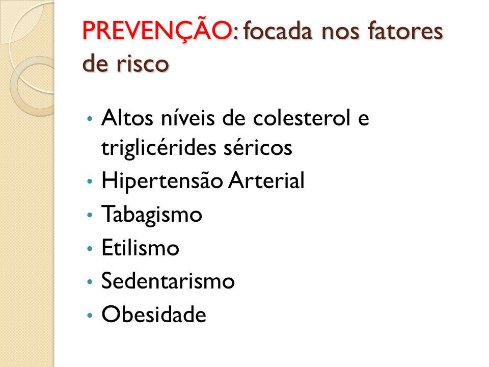 PREVENÇÃO: focada nos fatores de risco Altos níveis de colesterol e triglicérides séricos Hipertensão Arterial Tabagismo Etilismo Sedentarismo Obesida