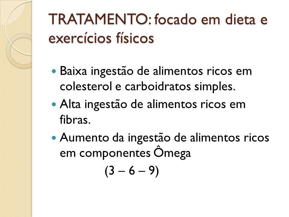 TRATAMENTO: focado em dieta e exercícios físicos Baixa ingestão de alimentos ricos em colesterol e carboidratos simples. Alta ingestão de alimentos ri