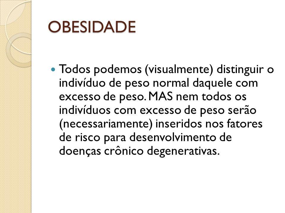 OBESIDADE Todos podemos (visualmente) distinguir o indivíduo de peso normal daquele com excesso de peso. MAS nem todos os indivíduos com excesso de pe