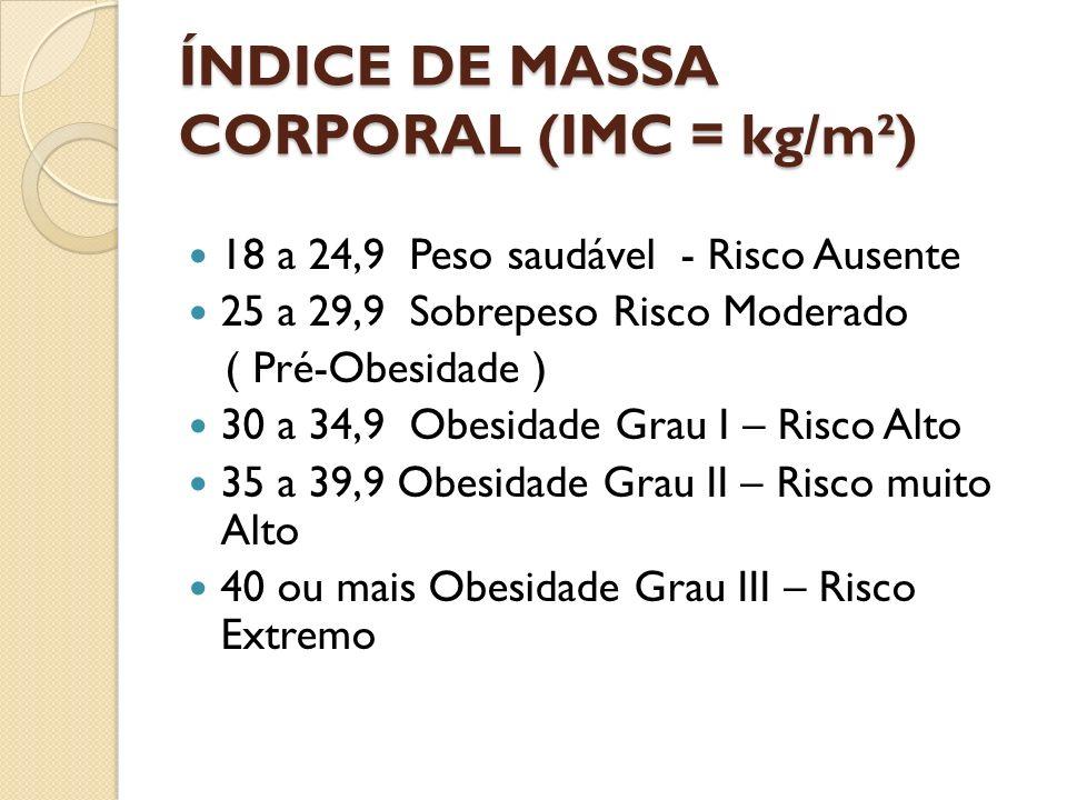 ÍNDICE DE MASSA CORPORAL (IMC = kg/m²) 18 a 24,9 Peso saudável - Risco Ausente 25 a 29,9 Sobrepeso Risco Moderado ( Pré-Obesidade ) 30 a 34,9 Obesidad