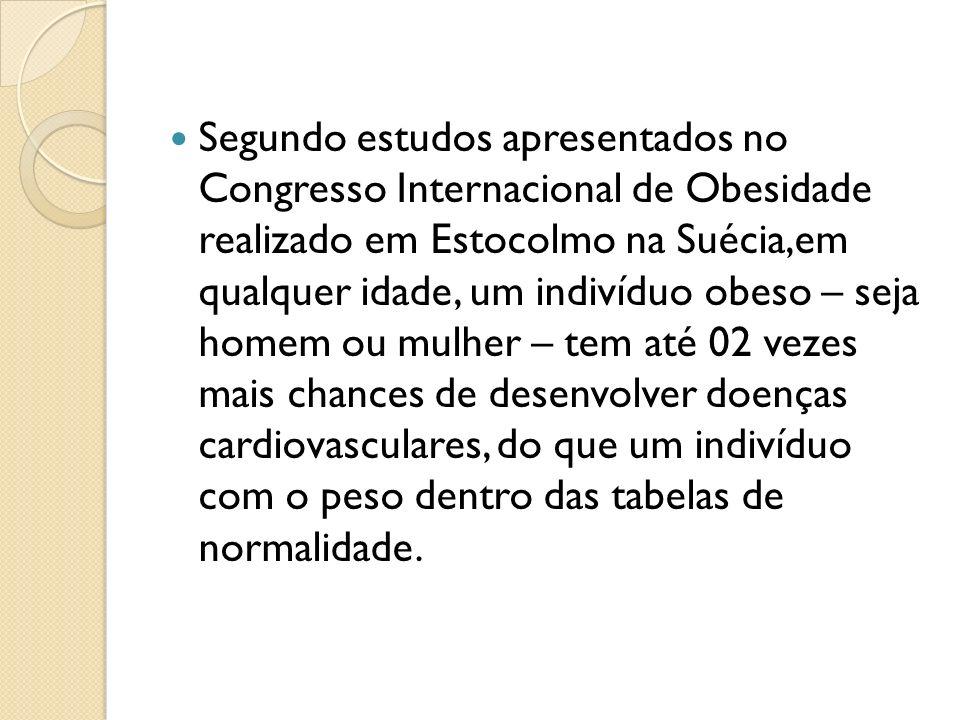 Segundo estudos apresentados no Congresso Internacional de Obesidade realizado em Estocolmo na Suécia,em qualquer idade, um indivíduo obeso – seja hom