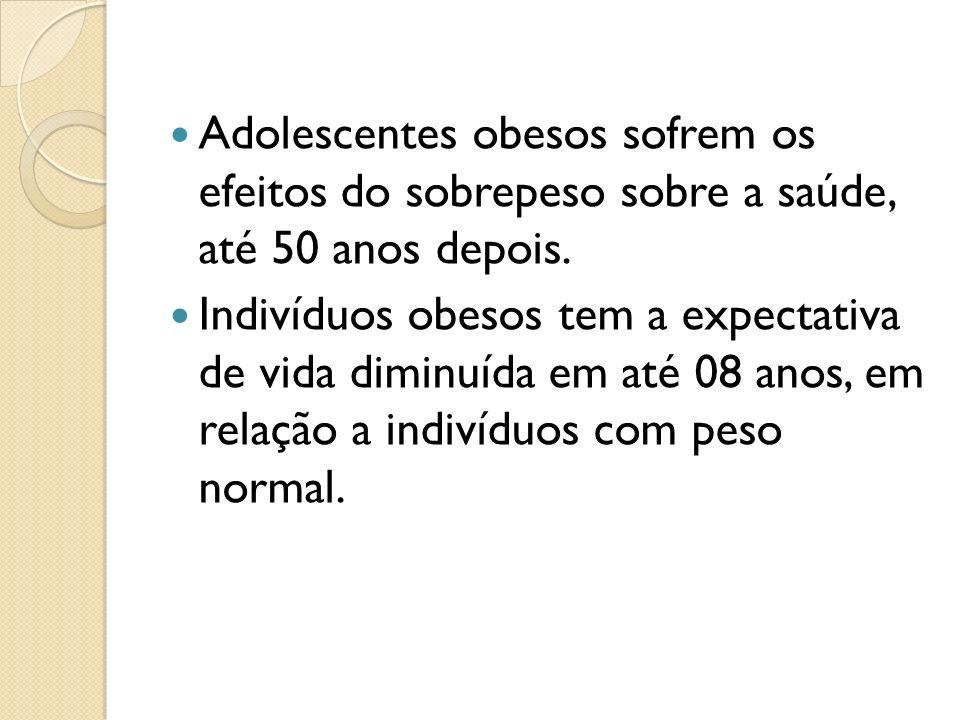Adolescentes obesos sofrem os efeitos do sobrepeso sobre a saúde, até 50 anos depois. Indivíduos obesos tem a expectativa de vida diminuída em até 08
