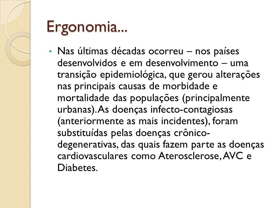Ergonomia... Nas últimas décadas ocorreu – nos países desenvolvidos e em desenvolvimento – uma transição epidemiológica, que gerou alterações nas prin