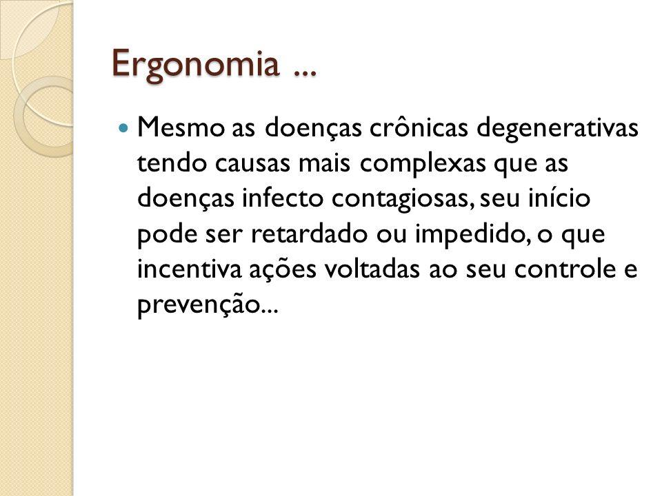 Ergonomia...