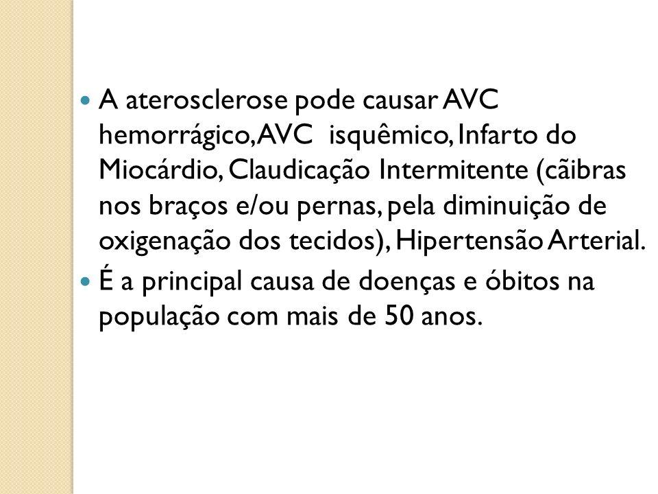 A aterosclerose pode causar AVC hemorrágico, AVC isquêmico, Infarto do Miocárdio, Claudicação Intermitente (cãibras nos braços e/ou pernas, pela dimin