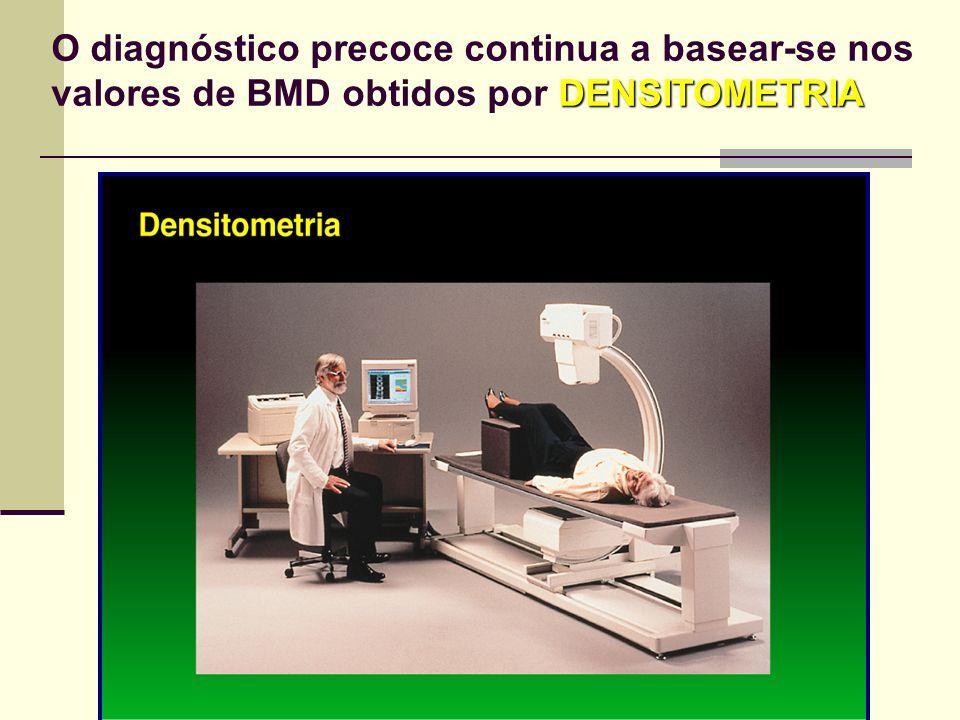 SINAIS E SINTOMAS PERDA DE ALTURA DOR = Fracturas Esmagamento vertebral Colo do fémur Antebraço Anca Outras