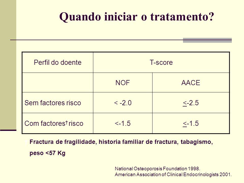 Avaliação da eficácia dos tratamentos para a Osteoporose Medicamentos e indicações aprovadas (FDA/EMEA/INFARMED) e: Aumento de DMO de qualidade normal