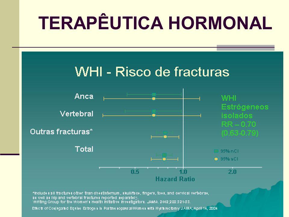 Terapêutica da Osteoporose THS – estrogéneos Tibolona Fitoestrogénios SERMs – raloxifeno Calcitonina Bisfosfonatos Alendronato de sódio Risedronato Ib