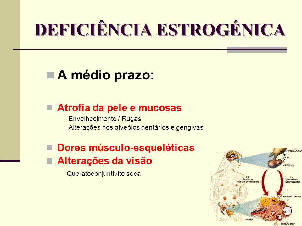 A médio prazo: Atrofia da pele e mucosas Envelhecimento / Rugas Alterações nos alveólos dentários e gengivas Dores músculo-esqueléticas Alterações da visão Queratoconjuntivite seca DEFICIÊNCIA ESTROGÉNICA