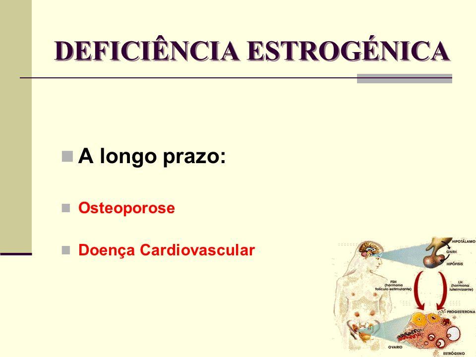 Remodelação Óssea na Osteoporose Osso Osteoblasto Osteoclasto Ca