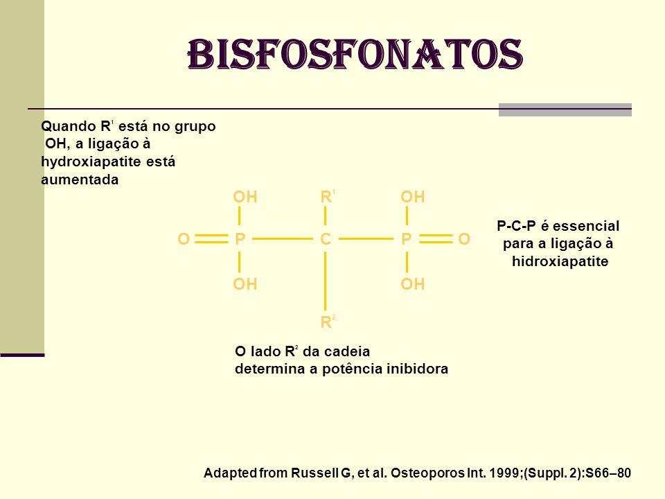 BISFOSFONATOS