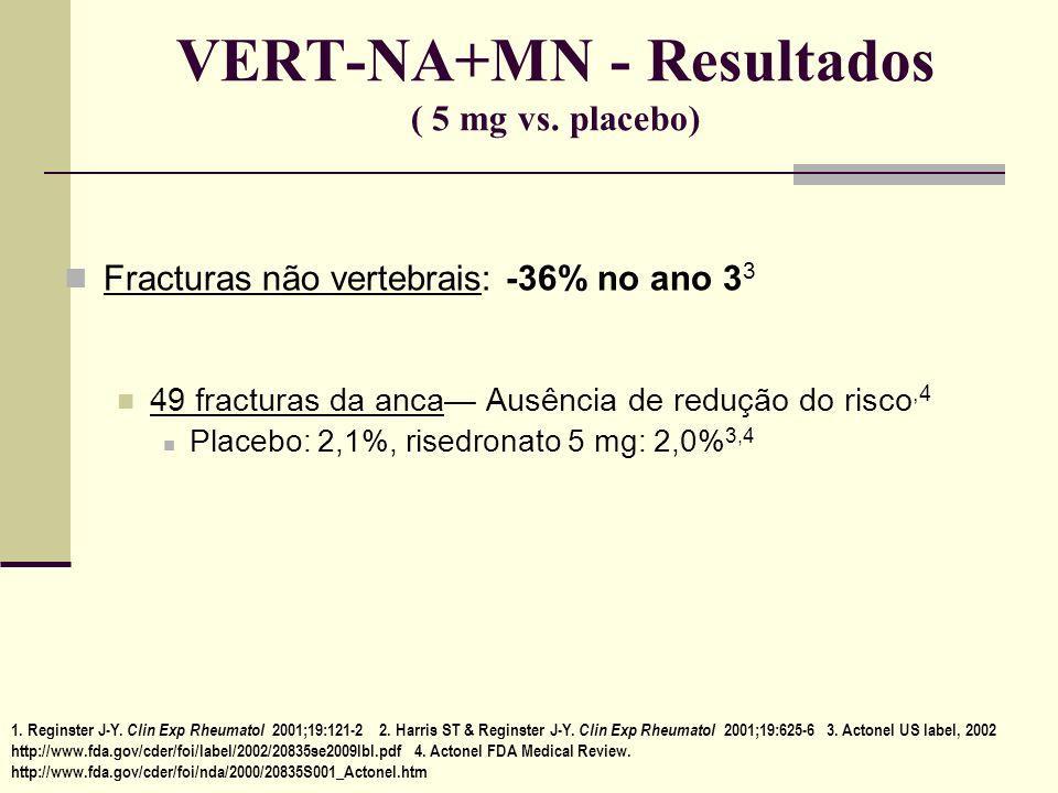 49% p<0.001 59% p=0.011 Incidência de Novas Fracturas Vertebrais: 0-3 e 4-5 anos VERT-MN 0-3 anos4-5 anos Placebo Risedronato 5 mg Sorensen, et al, IS