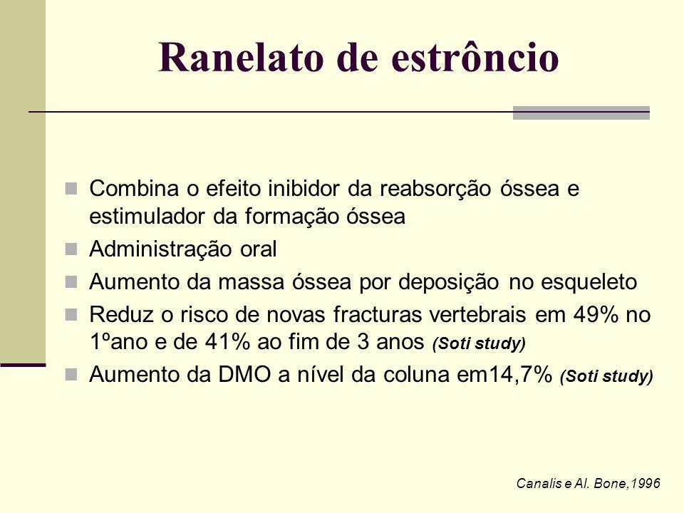 RANELATO DE ESTRÔNCIO