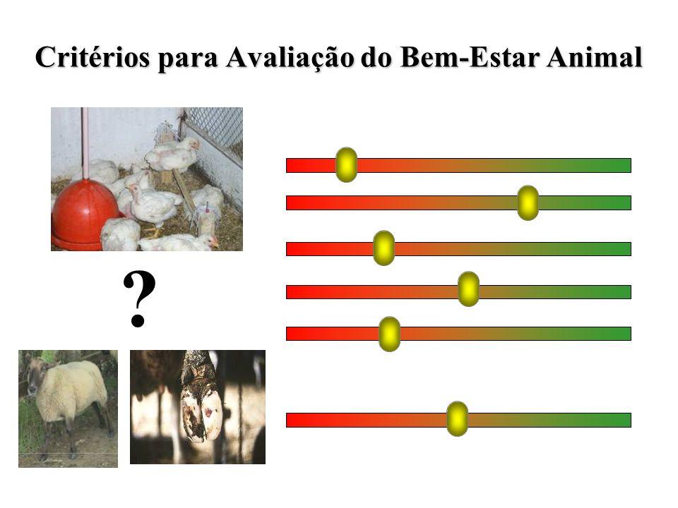 Critérios para Avaliação do Bem-Estar Animal ?