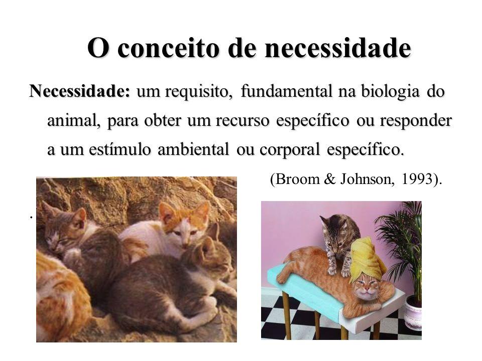 O conceito de necessidade Necessidade:um requisito, fundamental na biologia do animal, para obter um recurso específico ou responder a um estímulo amb