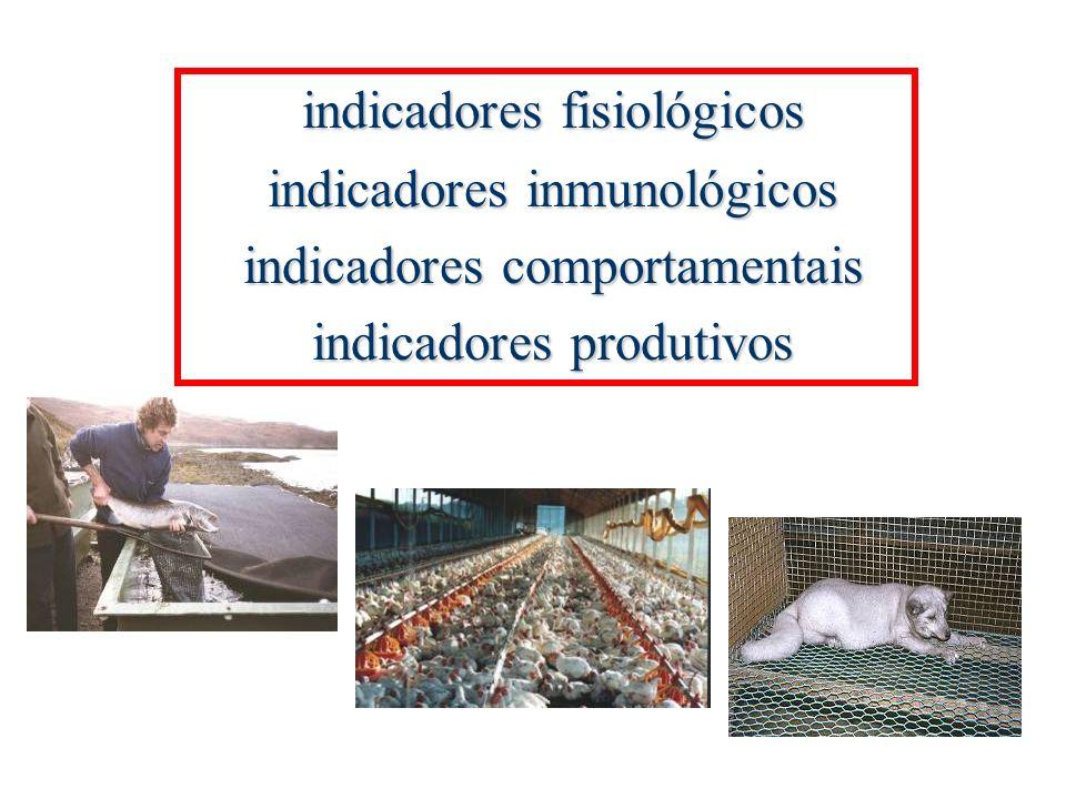 indicadores fisiológicos indicadores fisiológicos indicadores inmunológicos indicadores inmunológicos indicadores comportamentais indicadores comporta