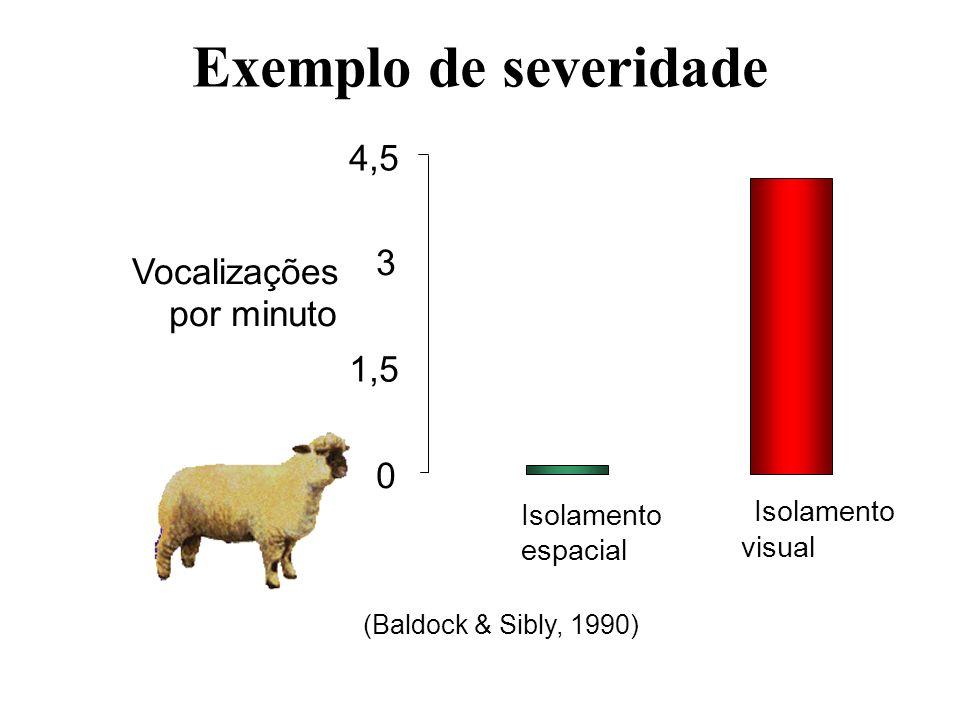 Exemplo de severidade 4,5 3 1,5 0 Vocalizações por minuto Isolamento espacial Isolamento visual (Baldock & Sibly, 1990)