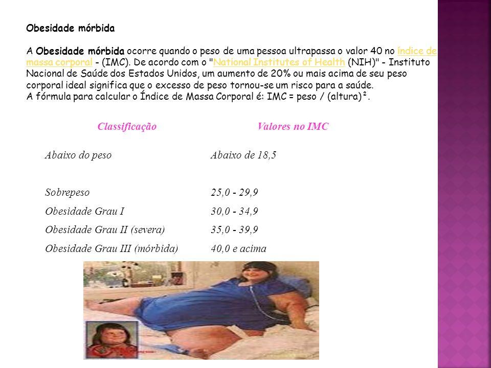 ClassificaçãoValores no IMC Abaixo do pesoAbaixo de 18,5 Sobrepeso25,0 - 29,9 Obesidade Grau I30,0 - 34,9 Obesidade Grau II (severa)35,0 - 39,9 Obesid