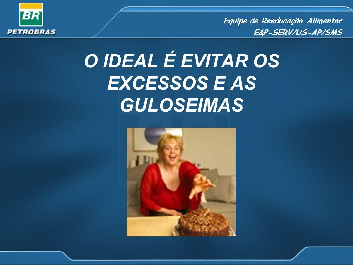 Equipe de Reeducação Alimentar E&P-SERV/US-AP/SMS O IDEAL É EVITAR OS EXCESSOS E AS GULOSEIMAS