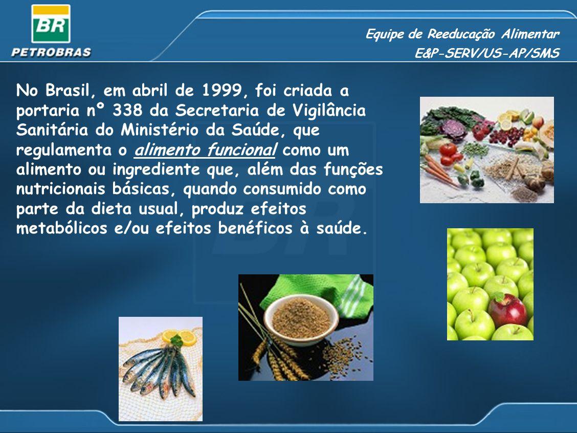 Equipe de Reeducação Alimentar E&P-SERV/US-AP/SMS No Brasil, em abril de 1999, foi criada a portaria nº 338 da Secretaria de Vigilância Sanitária do M