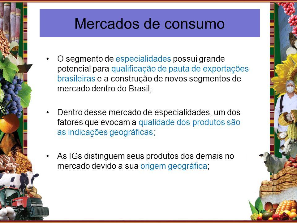 Mercados de consumo O segmento de especialidades possui grande potencial para qualificação de pauta de exportações brasileiras e a construção de novos