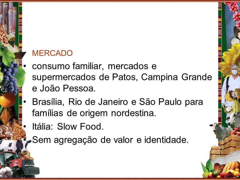 MERCADO consumo familiar, mercados e supermercados de Patos, Campina Grande e João Pessoa. Brasília, Rio de Janeiro e São Paulo para famílias de orige