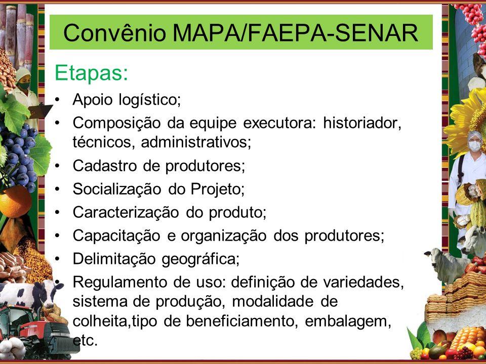 Convênio MAPA/FAEPA-SENAR Etapas: Apoio logístico; Composição da equipe executora: historiador, técnicos, administrativos; Cadastro de produtores; Soc