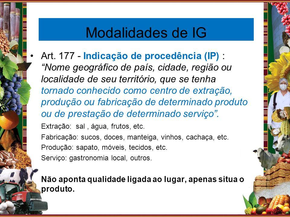 Modalidades de IG Art. 177 - Indicação de procedência (IP) : Nome geográfico de país, cidade, região ou localidade de seu território, que se tenha tor