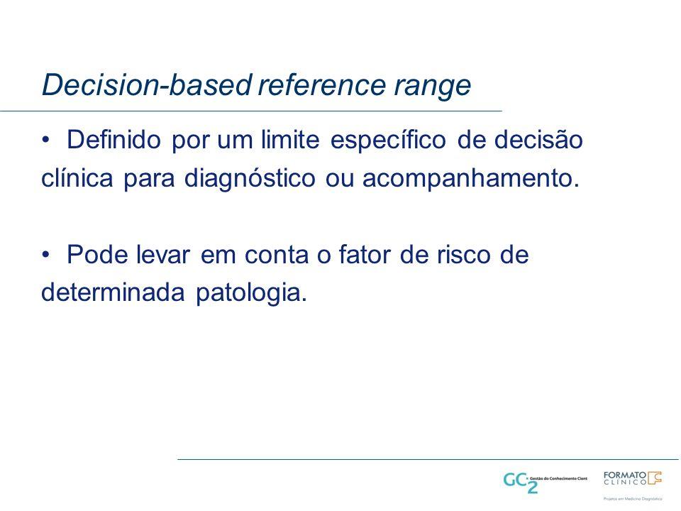 Decision-based reference range Definido por um limite específico de decisão clínica para diagnóstico ou acompanhamento.