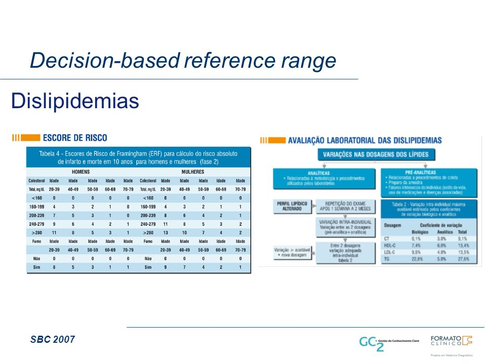 Decision-based reference range Dislipidemias SBC 2007