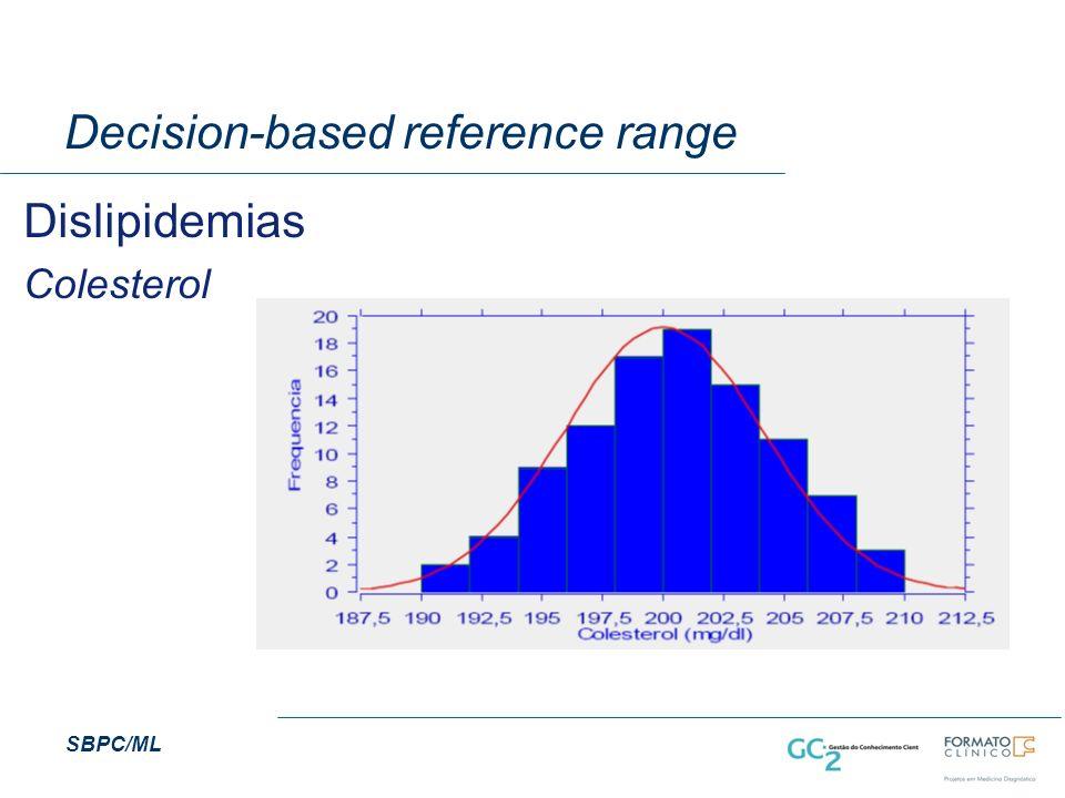 Decision-based reference range Dislipidemias Colesterol SBPC/ML
