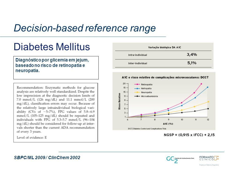 Decision-based reference range Diabetes Mellitus SBPC/ML 2009 / ClinChem 2002 Diagnóstico por glicemia em jejum, baseado no risco de retinopatia e neuropatia.