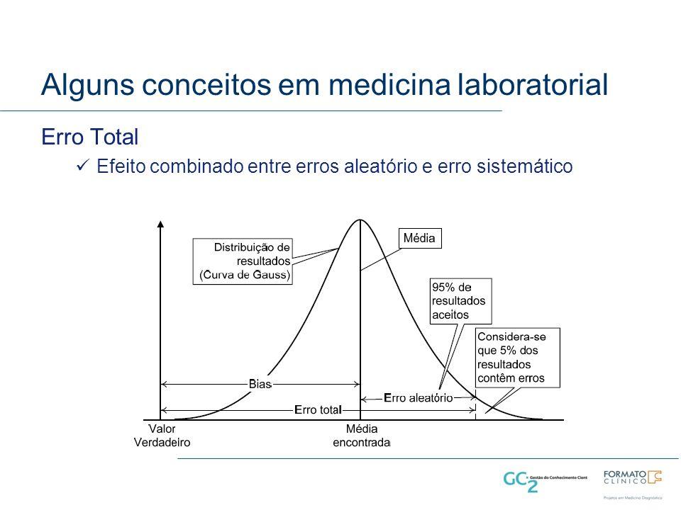 Alguns conceitos em medicina laboratorial Erro Total Efeito combinado entre erros aleatório e erro sistemático