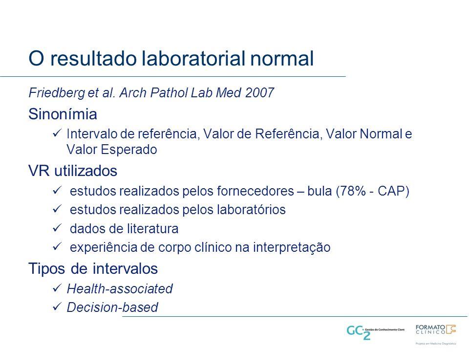 O resultado laboratorial normal Friedberg et al.