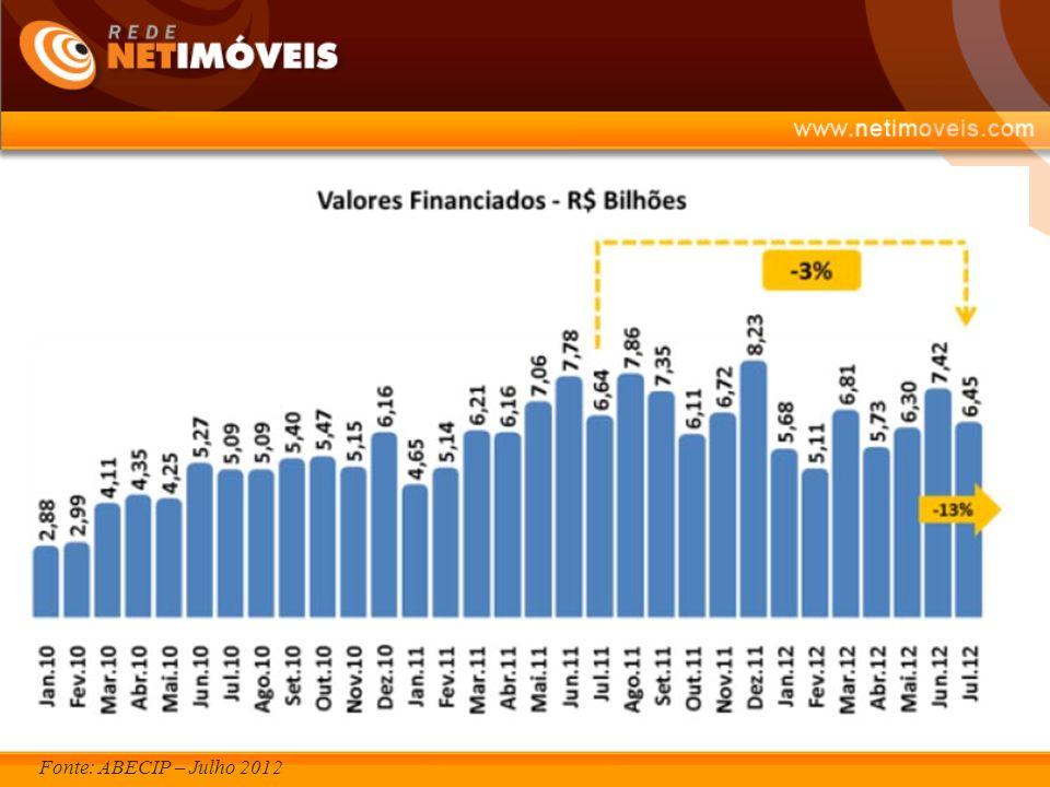 Fonte: ABECIP – Julho 2012